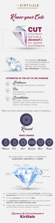 infograph, kirtilala diamond online, khadija beauty