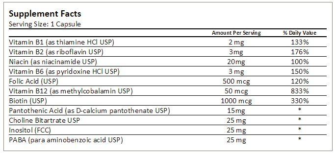 zenith nutrition vitamin B-100 complex, khadija beauty