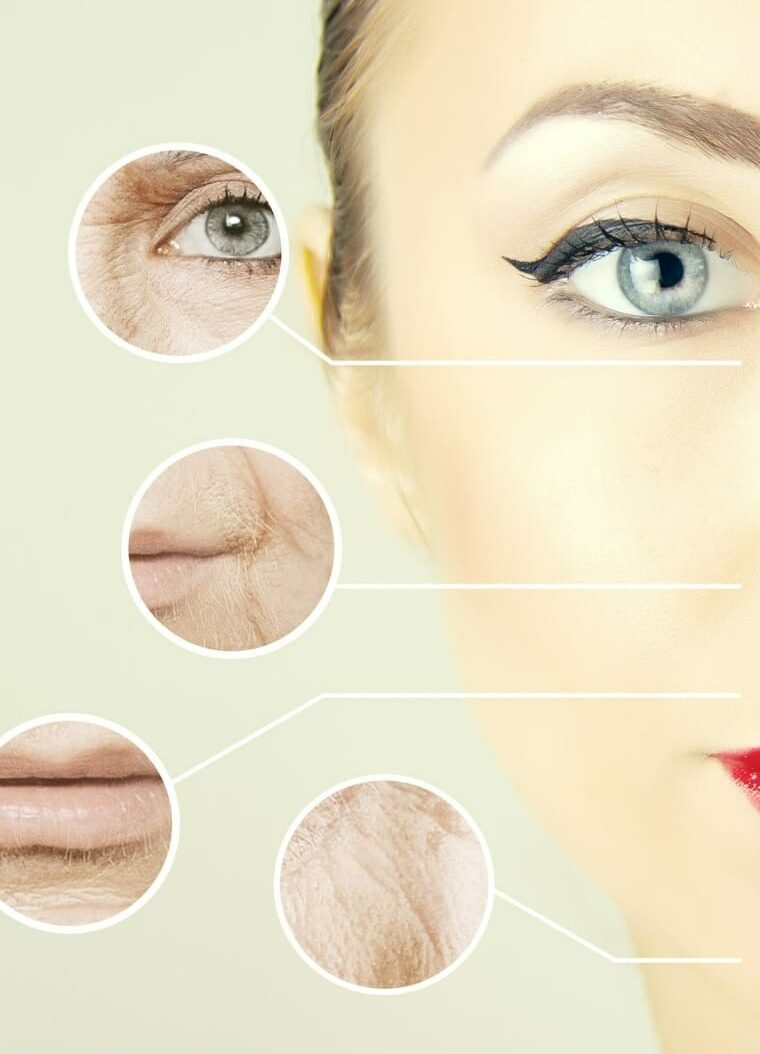 Anti-Aging Treatments| Non-surgical, Causes, remedies